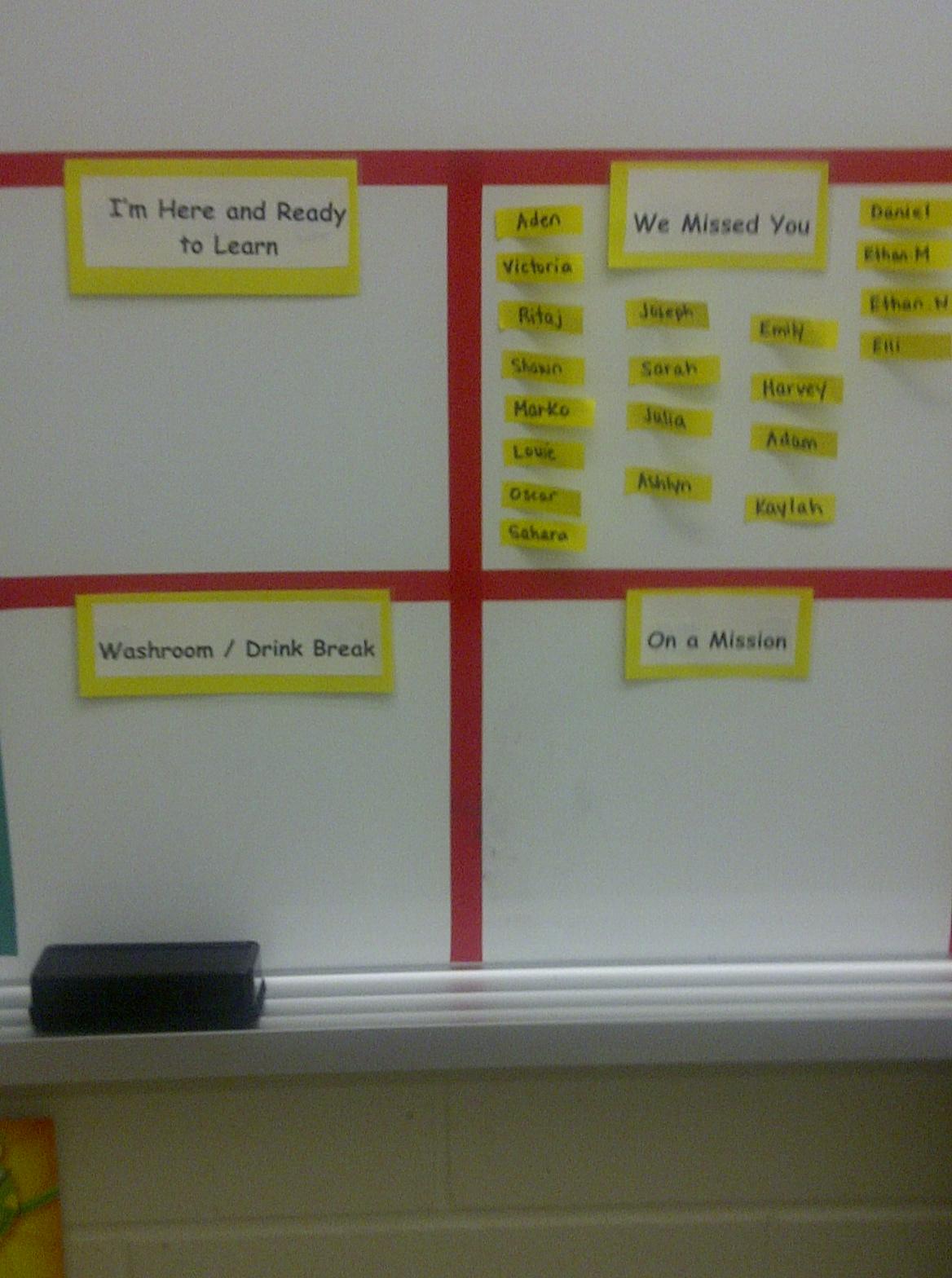 Innovative Classroom Management Tools ~ Classroom management tools the heart and art of teaching
