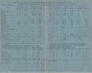 KHO Grade 5 Report Card 1939